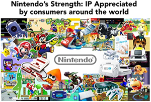 Nintendo and DeNA Form Business and Capital Alliance: Nintendo IP