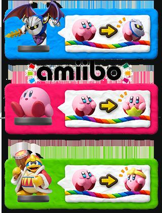 Kirby and the Rainbow Curse Amiibo