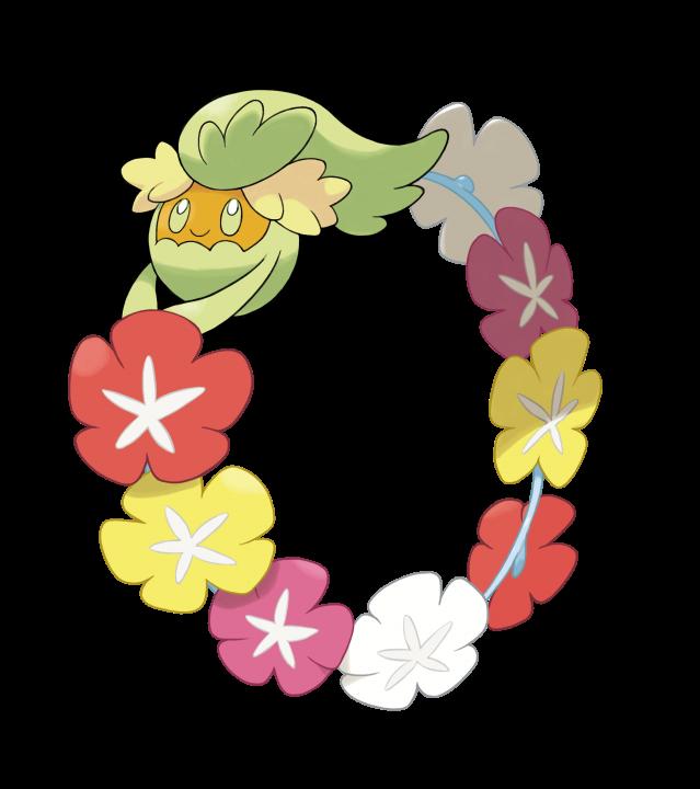Pokémon Sun and Pokémon Moon to get New Features