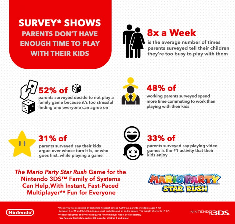 Survey Says: Parents Don't Have Enough Time to Play