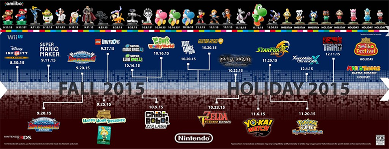 what Nintendo has on tap for the rest of 2015